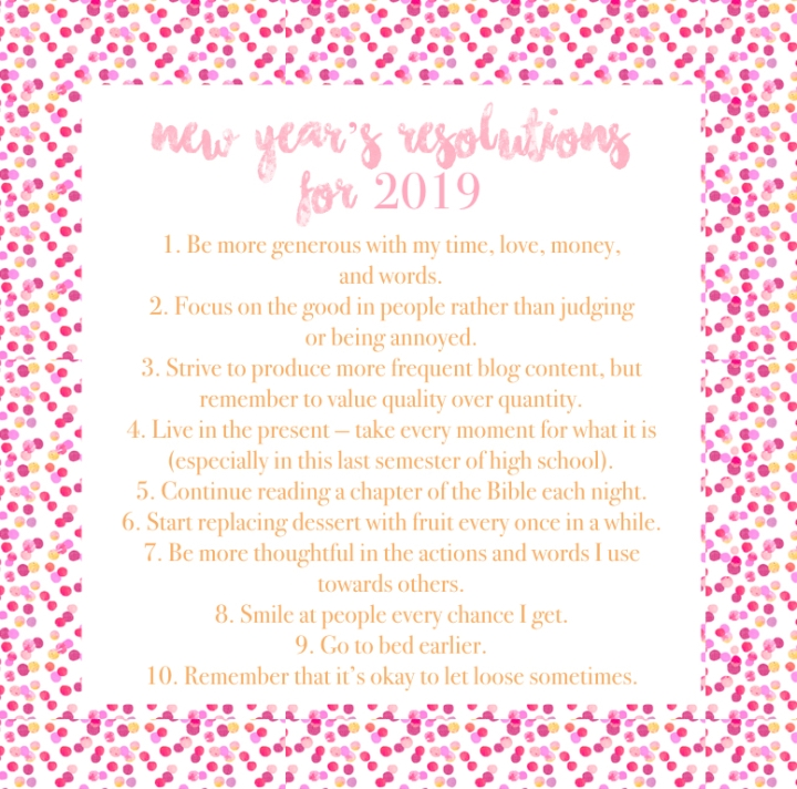 New Year's Resolutions for 2019 Collab